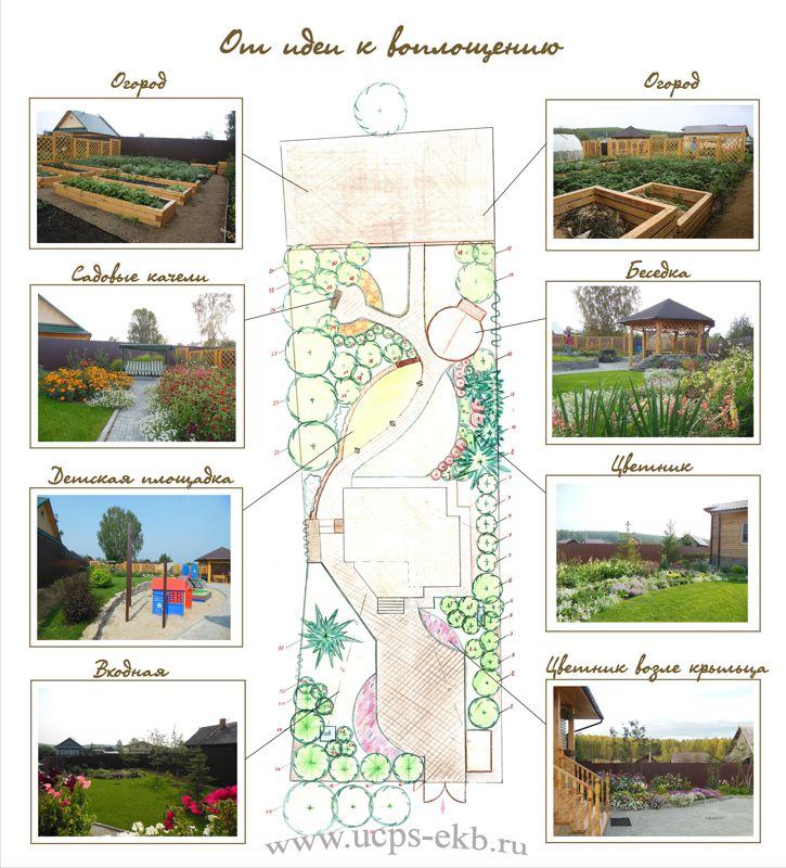 Работы слушателей Сад в Дегтярске Школа ландшафтного дизайна  Вид на садовые качели этапы